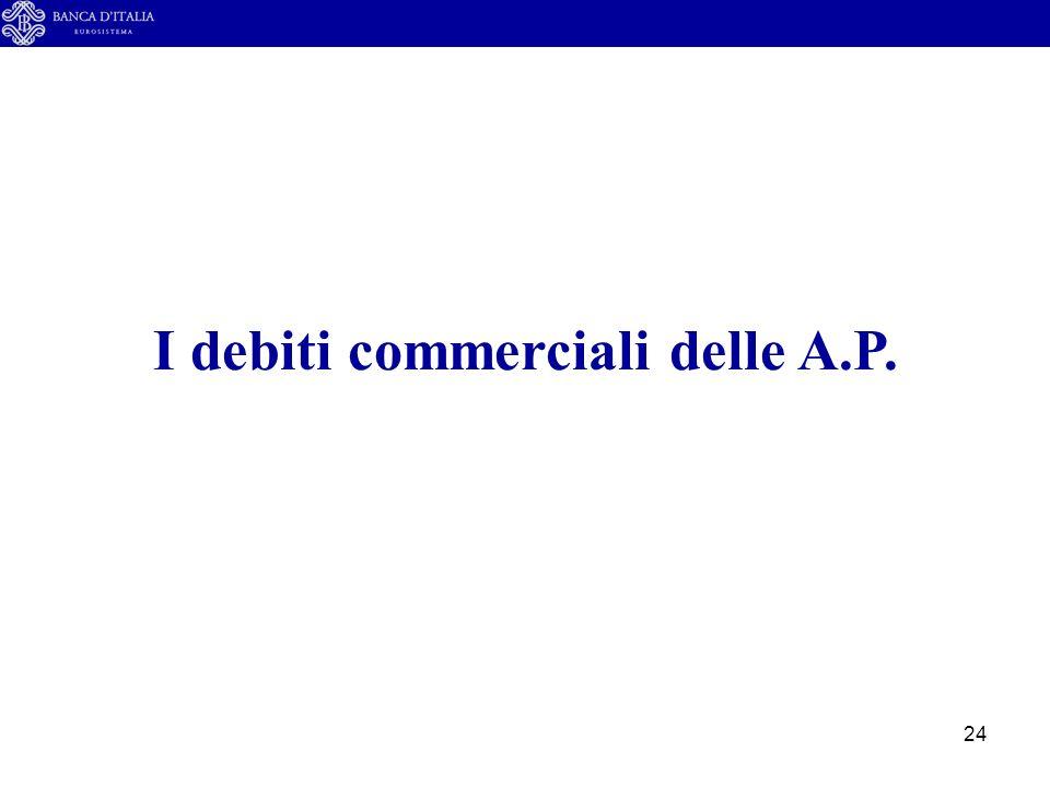 24 I debiti commerciali delle A.P.