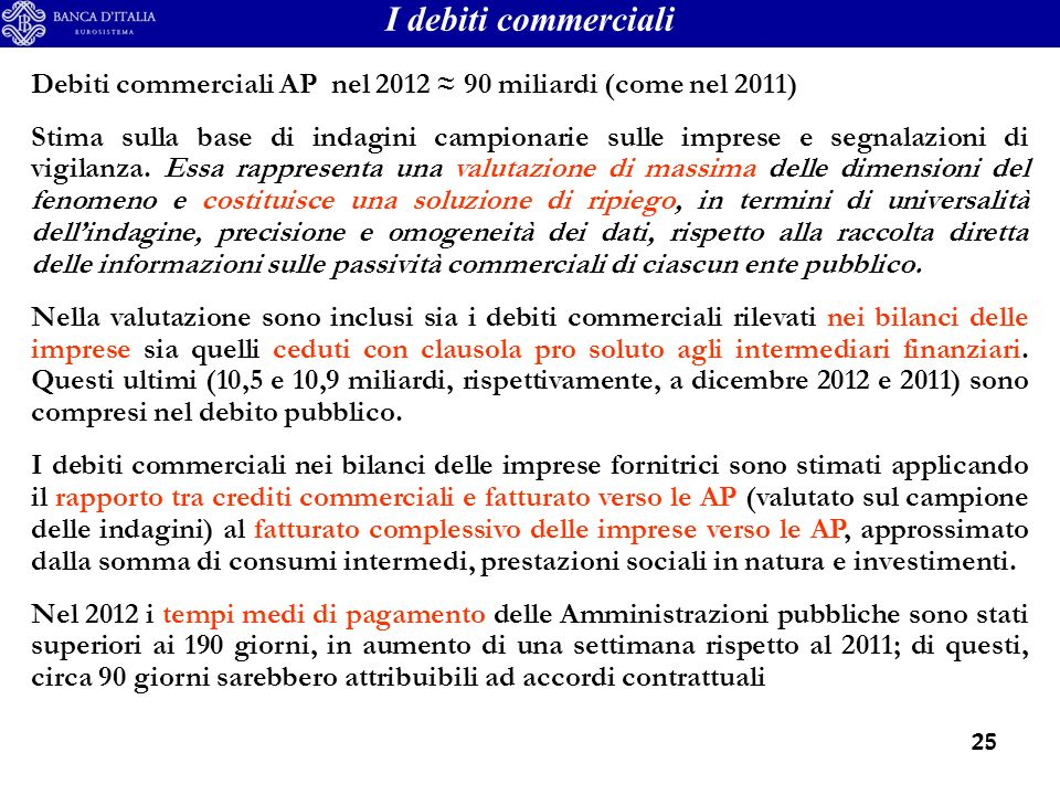 25 Debiti commerciali AP nel 2012 90 miliardi (come nel 2011) Stima sulla base di indagini campionarie sulle imprese e segnalazioni di vigilanza.