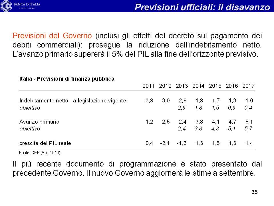 35 Previsioni del Governo (inclusi gli effetti del decreto sul pagamento dei debiti commerciali): prosegue la riduzione dellindebitamento netto.