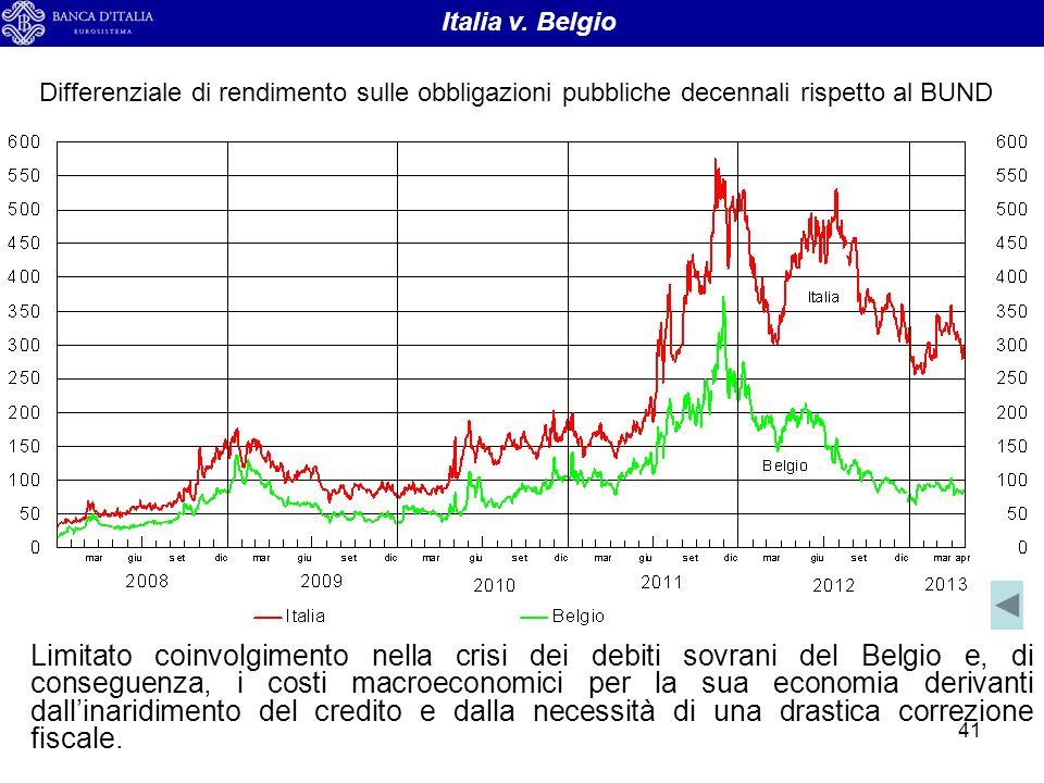41 Italia v.
