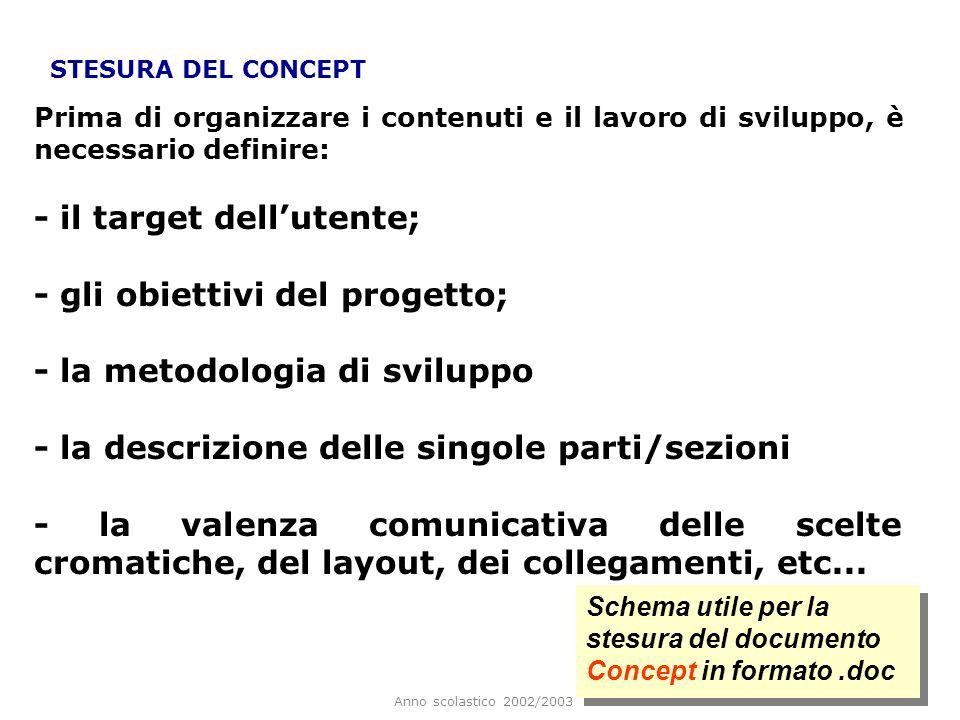 Anno scolastico 2002/2003 STESURA DEL CONCEPT Prima di organizzare i contenuti e il lavoro di sviluppo, è necessario definire: - il target dellutente;