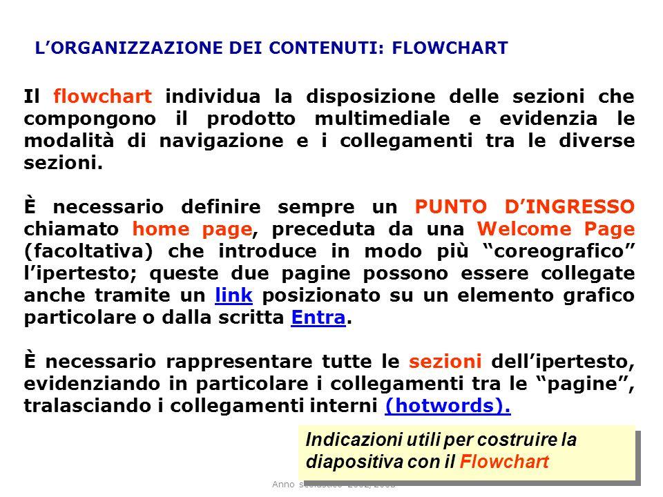 Anno scolastico 2002/2003 LORGANIZZAZIONE DEI CONTENUTI: FLOWCHART Il flowchart individua la disposizione delle sezioni che compongono il prodotto mul