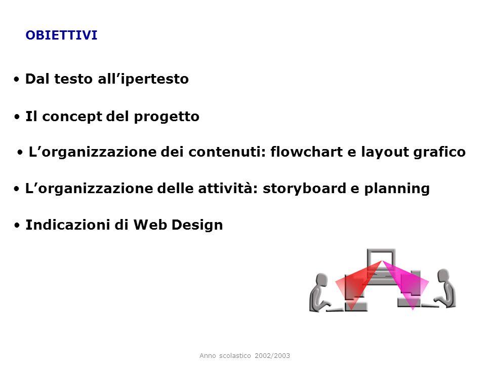 Anno scolastico 2002/2003 Il concept del progetto Lorganizzazione delle attività: storyboard e planning OBIETTIVI Dal testo allipertesto Lorganizzazio