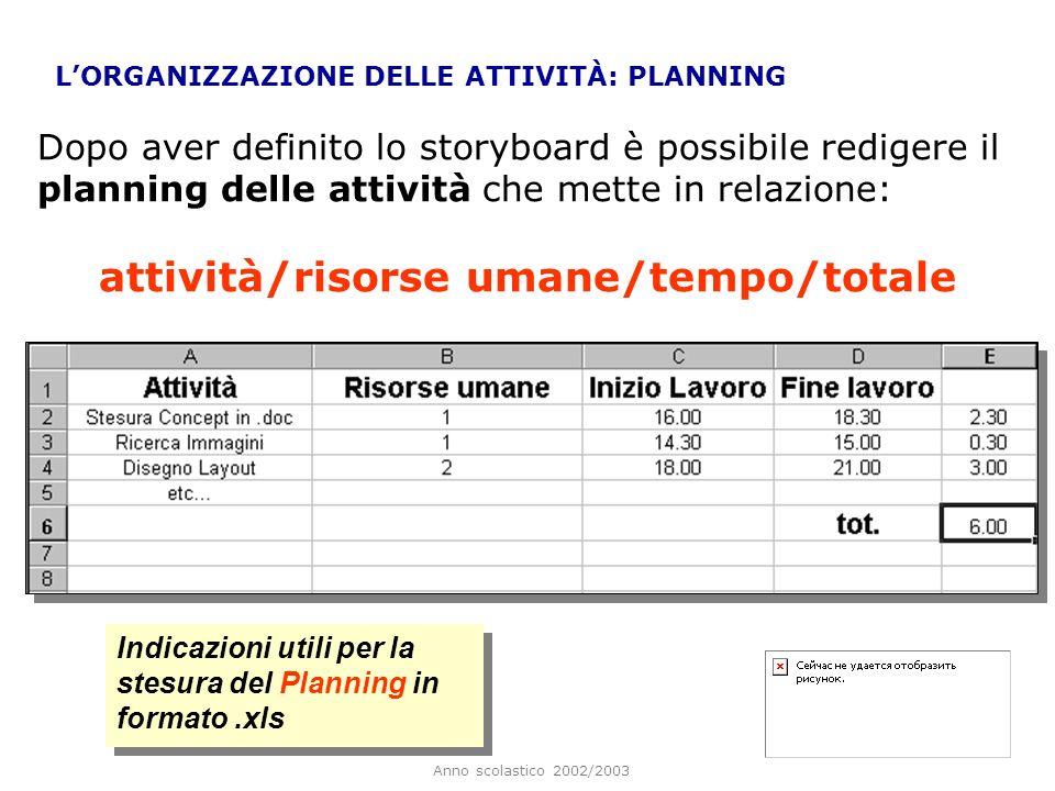 Anno scolastico 2002/2003 LORGANIZZAZIONE DELLE ATTIVITÀ: PLANNING Dopo aver definito lo storyboard è possibile redigere il planning delle attività ch
