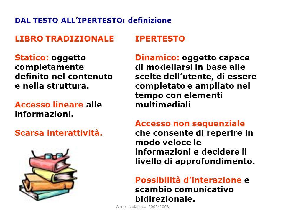 Anno scolastico 2002/2003 DAL TESTO ALLIPERTESTO: definizione LIBRO TRADIZIONALE Statico: oggetto completamente definito nel contenuto e nella struttu