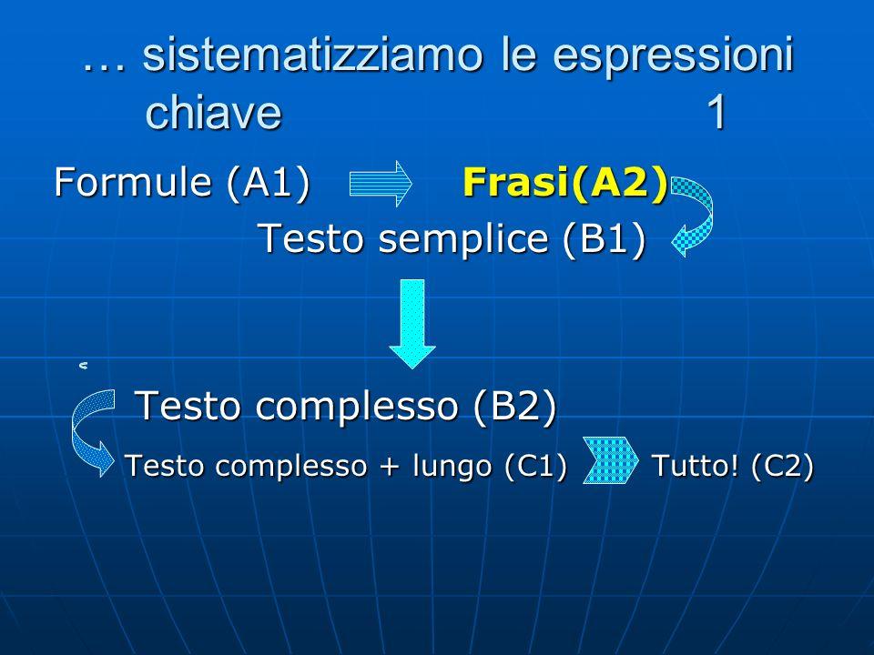 … sistematizziamo le espressioni chiave 1 Formule (A1) Frasi(A2) Testo semplice (B1) Testo semplice (B1) Testo complesso (B2) Testo complesso (B2) Testo complesso + lungo (C1) Tutto.