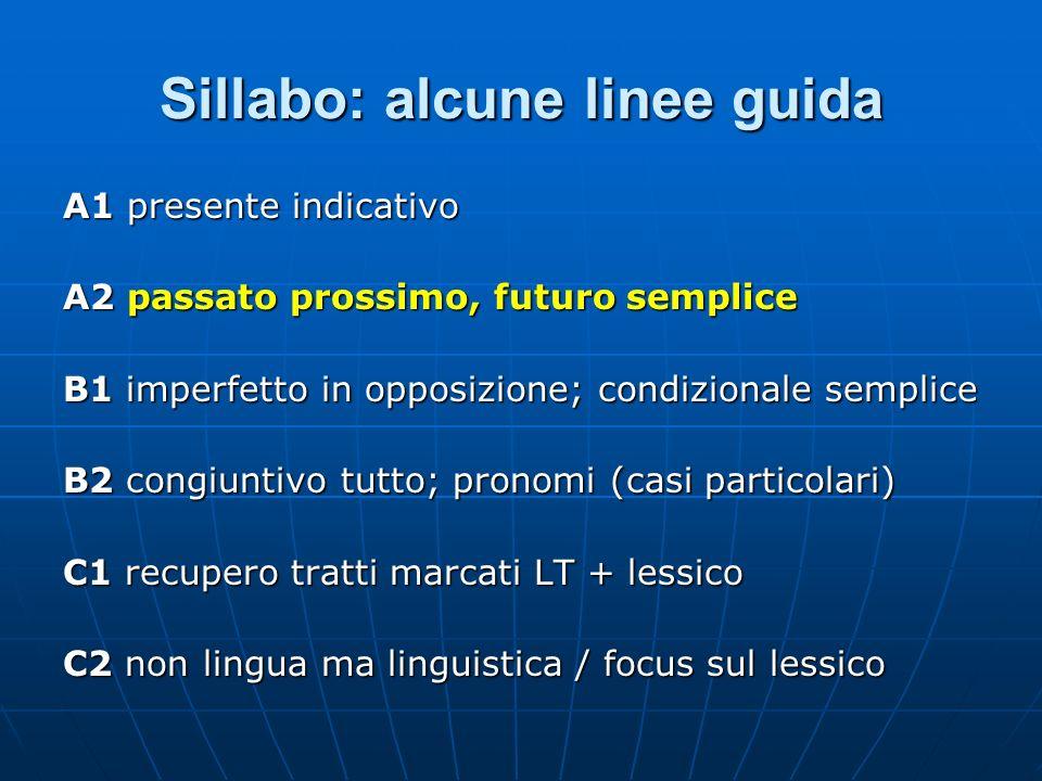 Sillabo: alcune linee guida A1 presente indicativo A2 passato prossimo, futuro semplice B1 imperfetto in opposizione; condizionale semplice B2 congiun