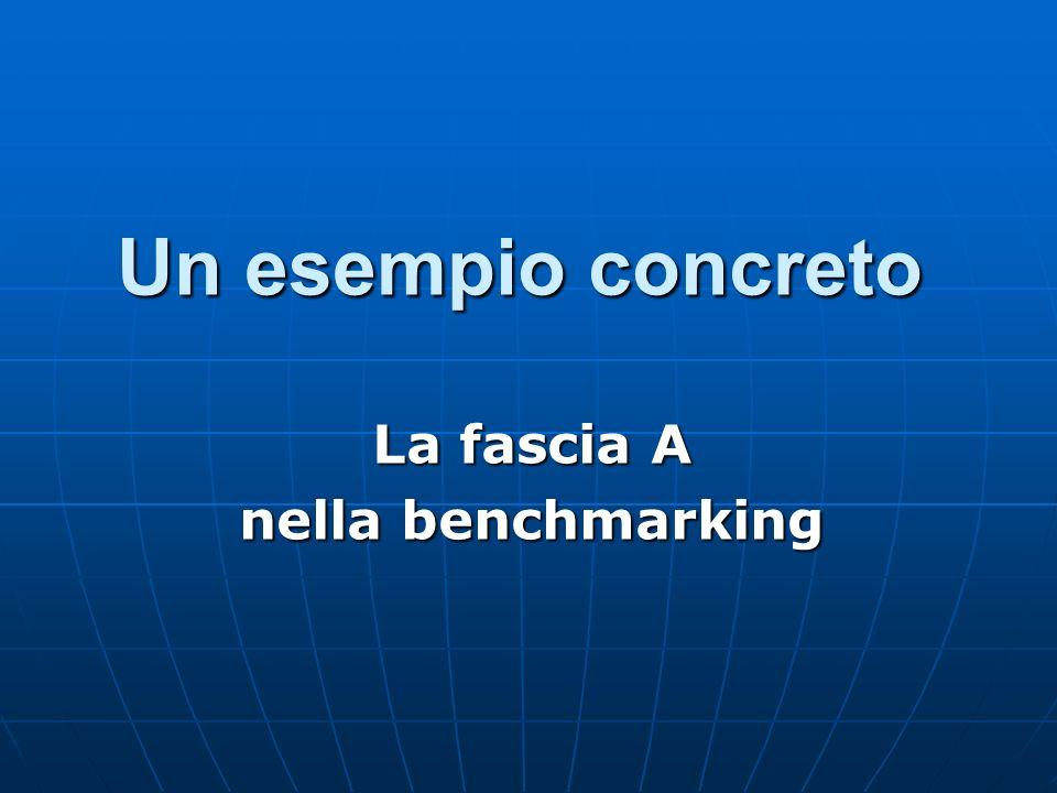 Un esempio concreto La fascia A nella benchmarking