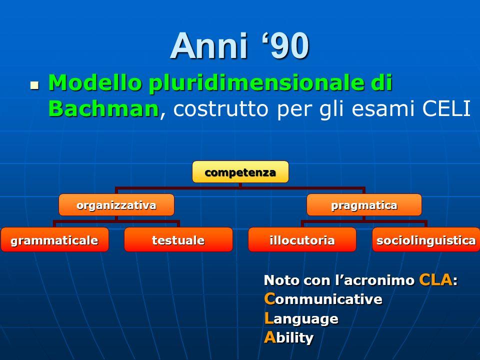 Anni 90 Modello pluridimensionale di Bachman Modello pluridimensionale di Bachman, costrutto per gli esami CELIcompetenza organizzativa grammaticalete