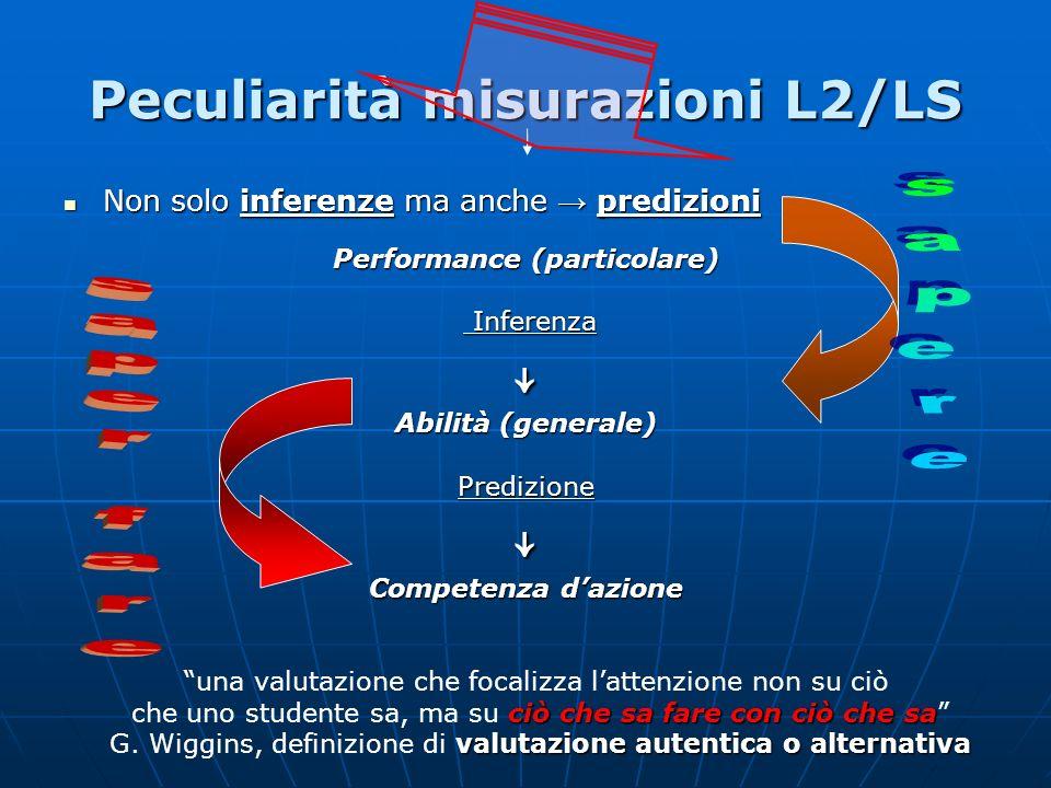 Peculiarità misurazioni L2/LS Non solo inferenze ma anche predizioni Non solo inferenze ma anche predizioni Performance (particolare) Inferenza Inferenza Abilità (generale) Predizione Competenza dazione una valutazione che focalizza lattenzione non su ciò ciò che sa fare con ciò che sa che uno studente sa, ma su ciò che sa fare con ciò che sa valutazione autentica o alternativa G.