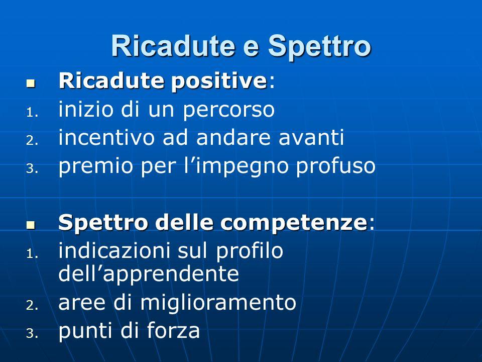 Ricadute e Spettro Ricadute positive Ricadute positive: 1. 1. inizio di un percorso 2. 2. incentivo ad andare avanti 3. 3. premio per limpegno profuso