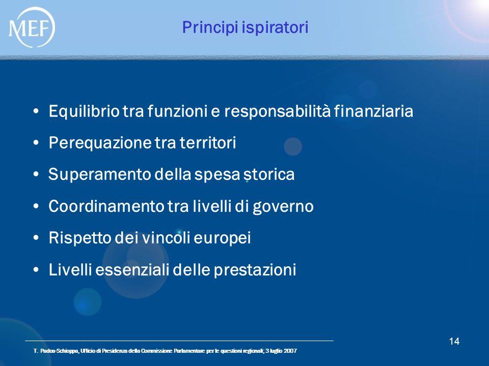 T. Padoa-Schioppa, Ufficio di Presidenza della Commissione Parlamentare per le questioni regionali; 3 luglio 2007 14 Principi ispiratori Equilibrio tr
