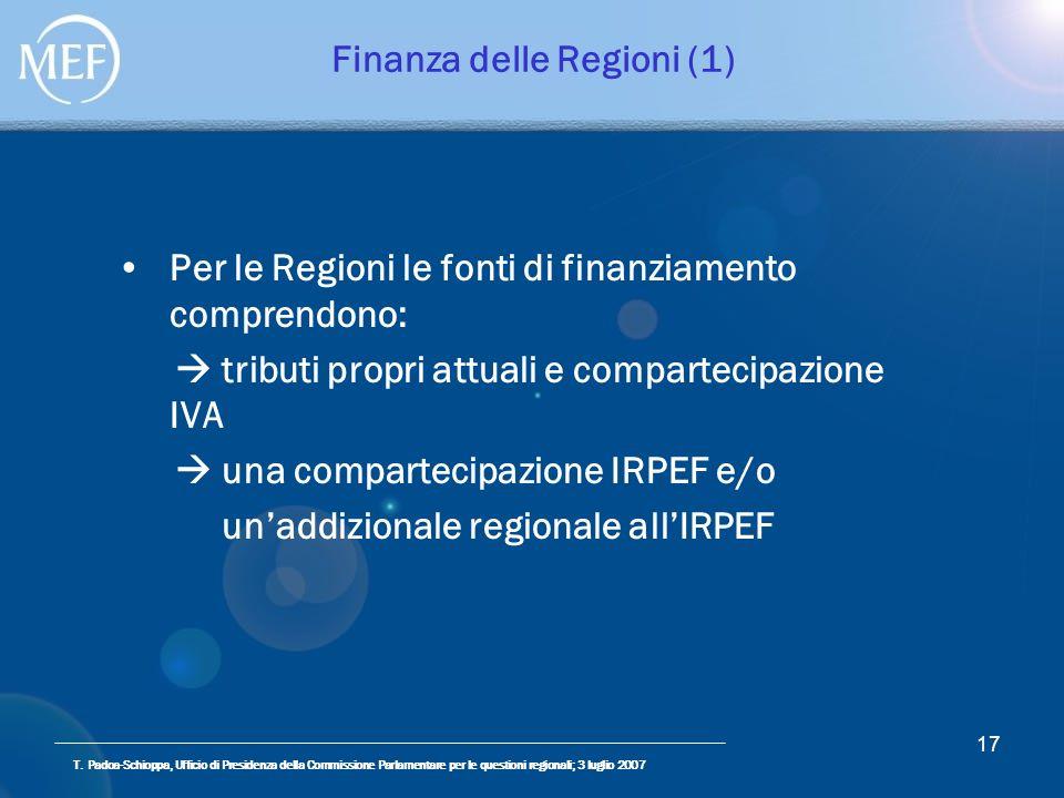 T. Padoa-Schioppa, Ufficio di Presidenza della Commissione Parlamentare per le questioni regionali; 3 luglio 2007 17 Finanza delle Regioni (1) Per le