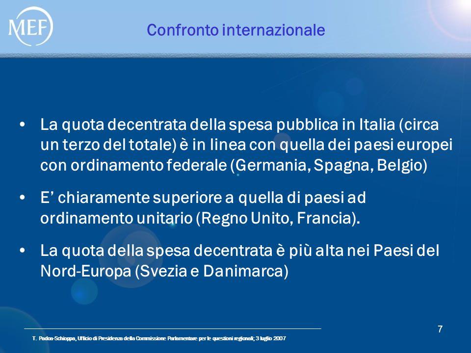T. Padoa-Schioppa, Ufficio di Presidenza della Commissione Parlamentare per le questioni regionali; 3 luglio 2007 7 Confronto internazionale La quota