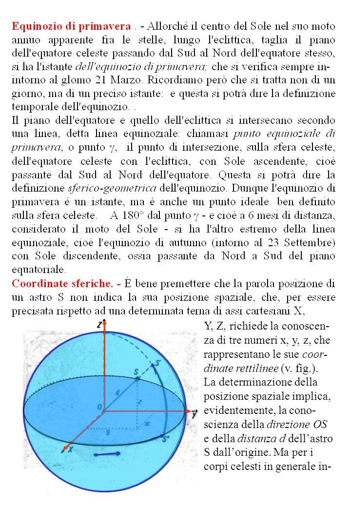 Y, Z, richiede la conoscen- za di tre numeri x, y, z, che rappresentano le sue coor- dinate rettilinee (v.