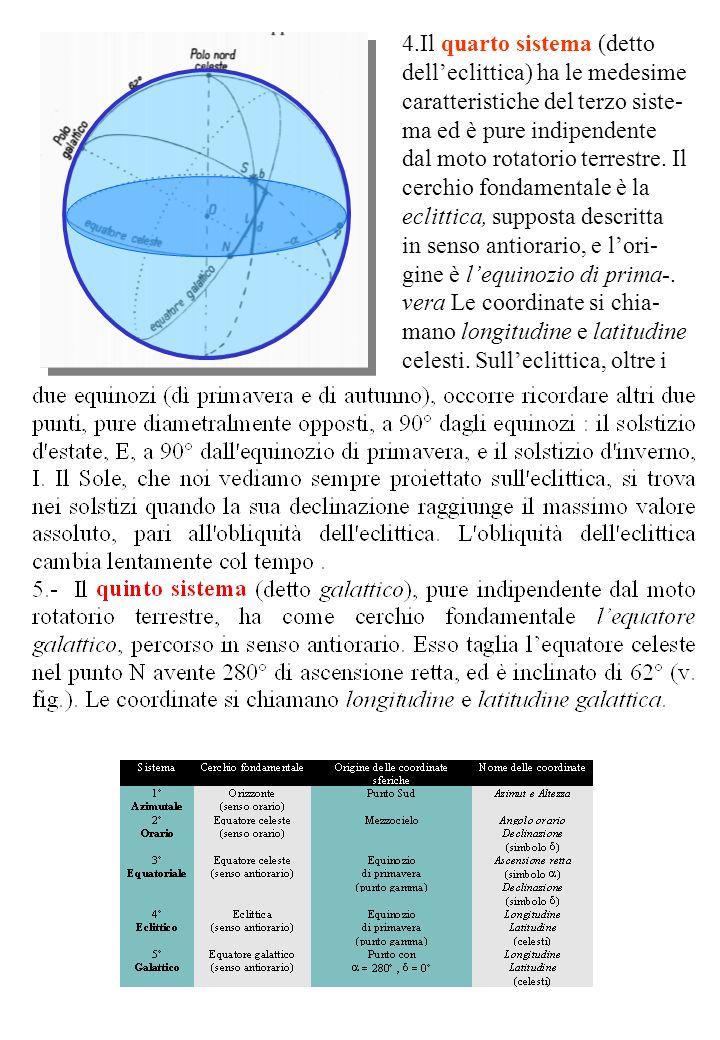 4.Il quarto sistema (detto delleclittica) ha le medesime caratteristiche del terzo siste- ma ed è pure indipendente dal moto rotatorio terrestre.