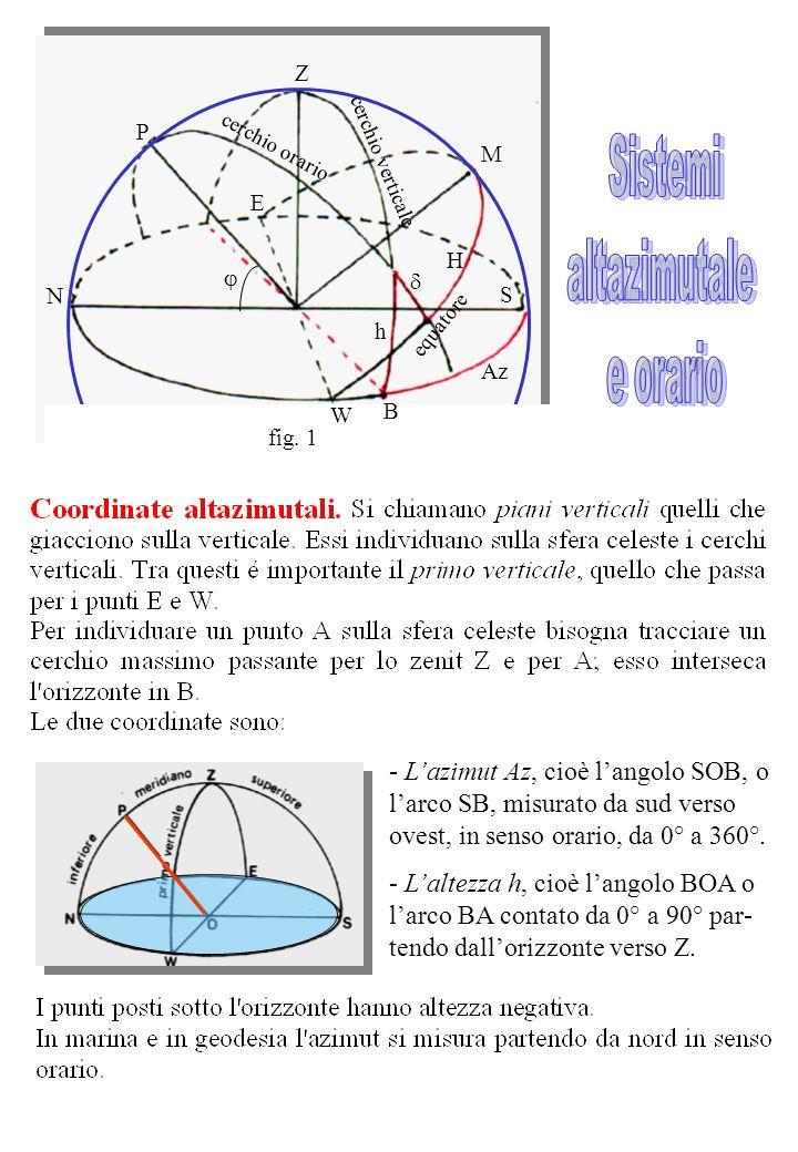 N E W Z P M S H Az h equatore cerchio orario cerchio verticale fig. 1 B - Lazimut Az, cioè langolo SOB, o larco SB, misurato da sud verso ovest, in se