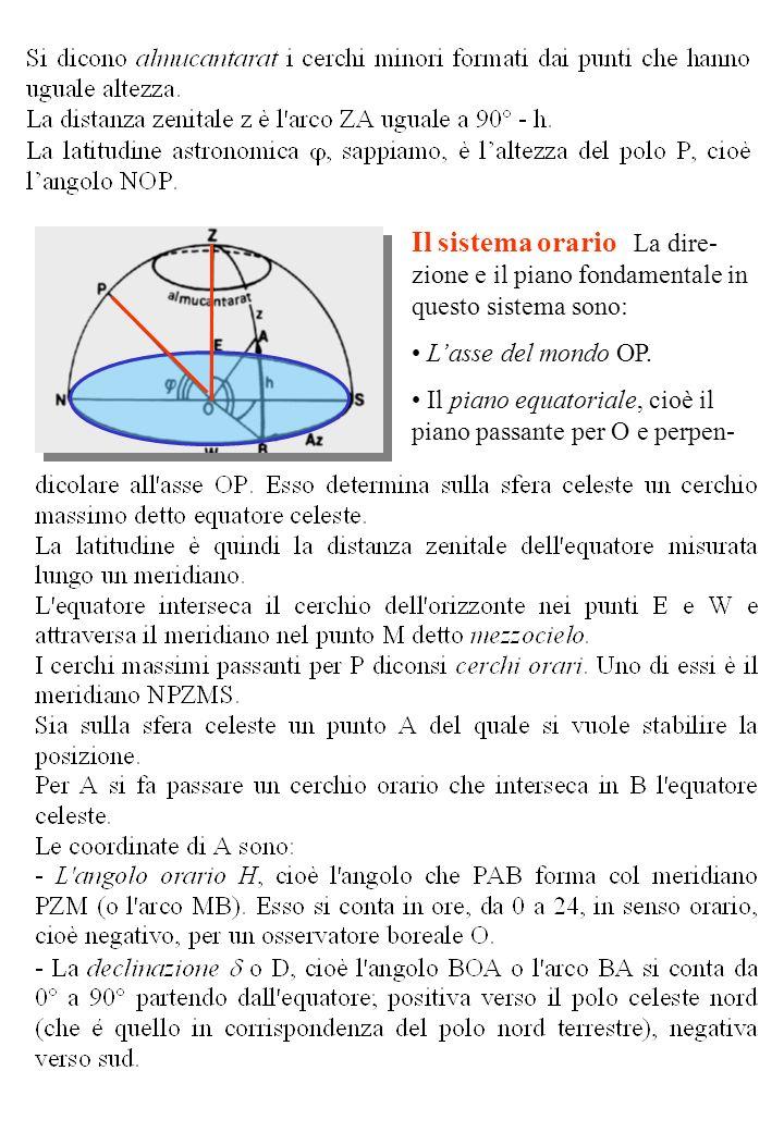 Il sistema orario La dire- zione e il piano fondamentale in questo sistema sono: Lasse del mondo OP.