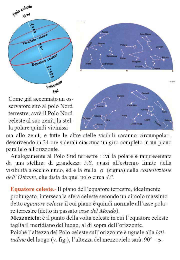 NS Z P M 90°- Eclittica.- E lorbita percorsa dal centro della Terra nella sua ri- voluzione annua intorno al Sole.