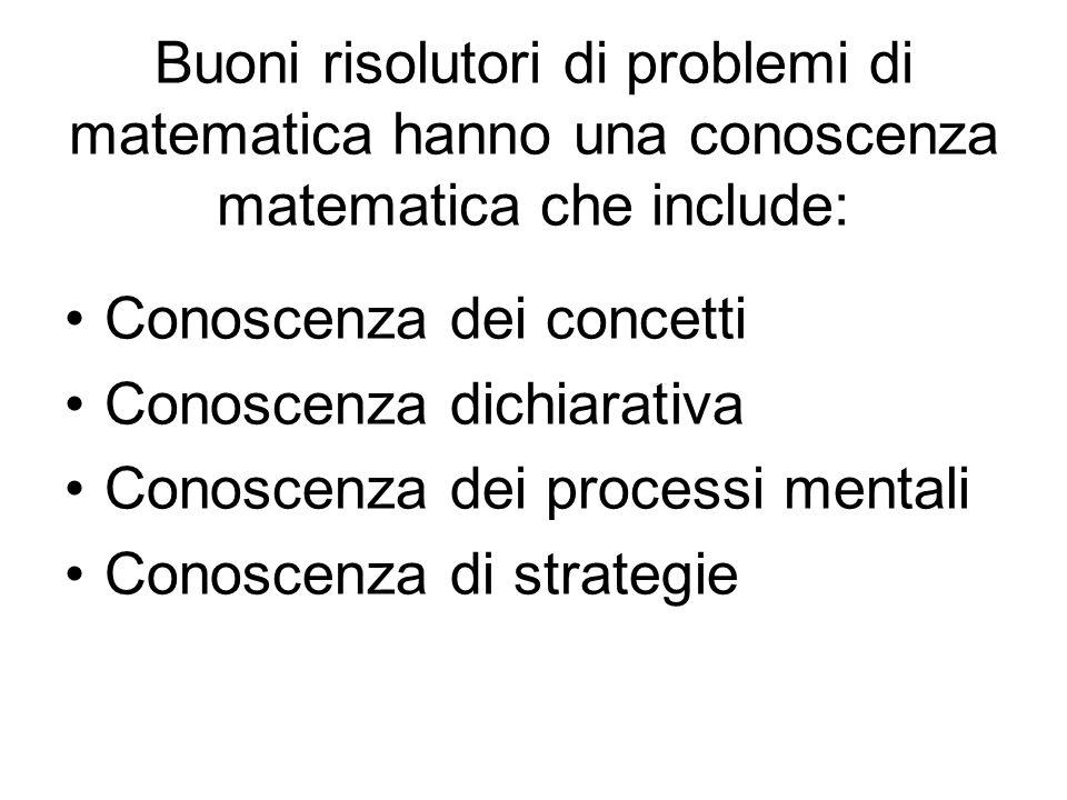 Avete probabilmente usato alcune delle seguenti strategie e processi: Rilettura del problema o alcune sue parti Identificazione delle parti Formulazio