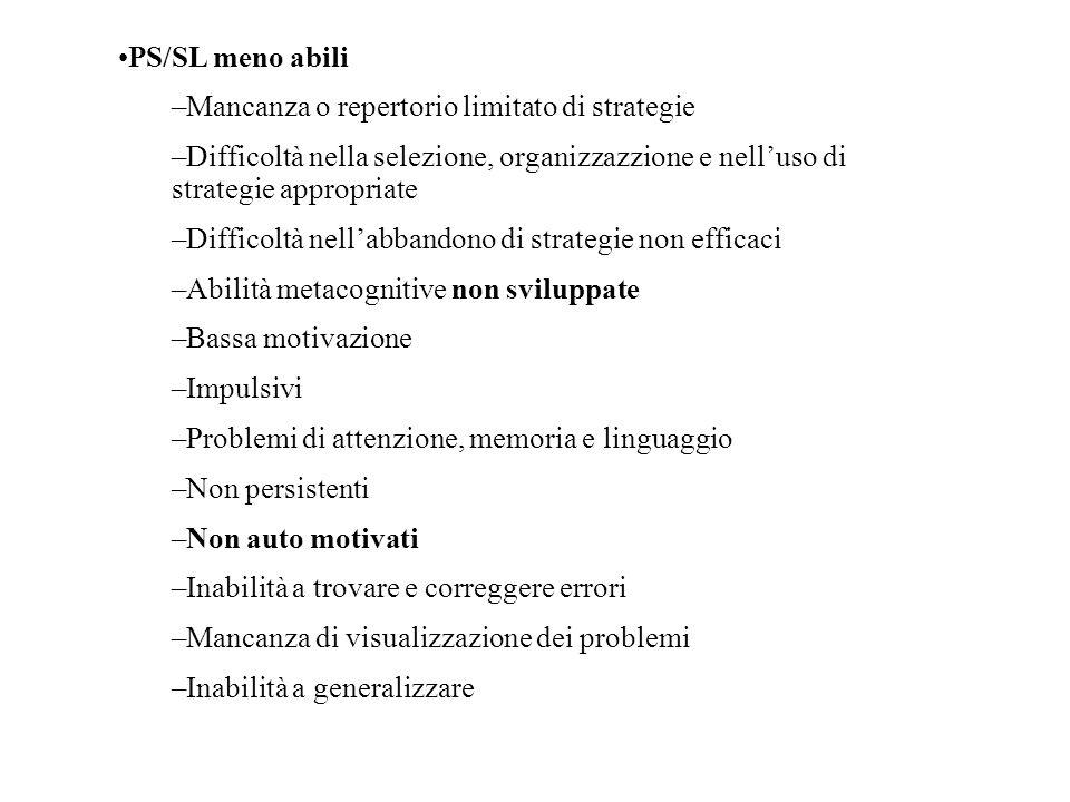 PS/SL abili –Repertorio di conoscenze cognitive e metacognitive e uso appropriato di queste –Alta motivazione –Abilit à di memoria –Linguaggio svilupp