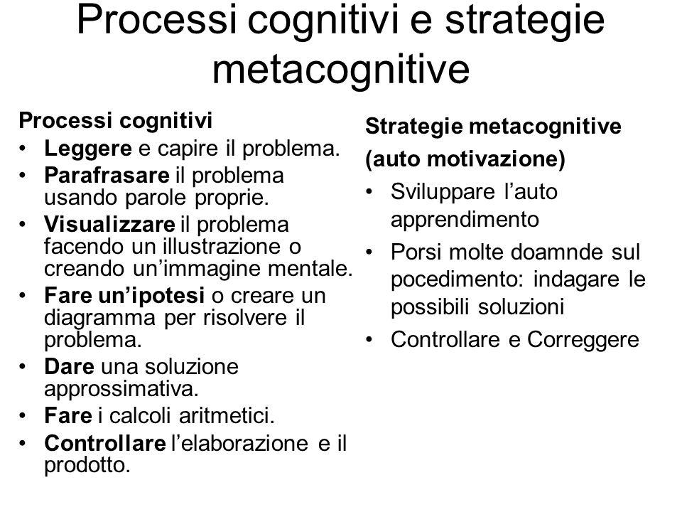 Ricerca sullintervento: Cosa possiamo fare? Insegnamento delle strategie cognitive: Questo dà ulteriore assistenza sul metodo per insegnare agli stude