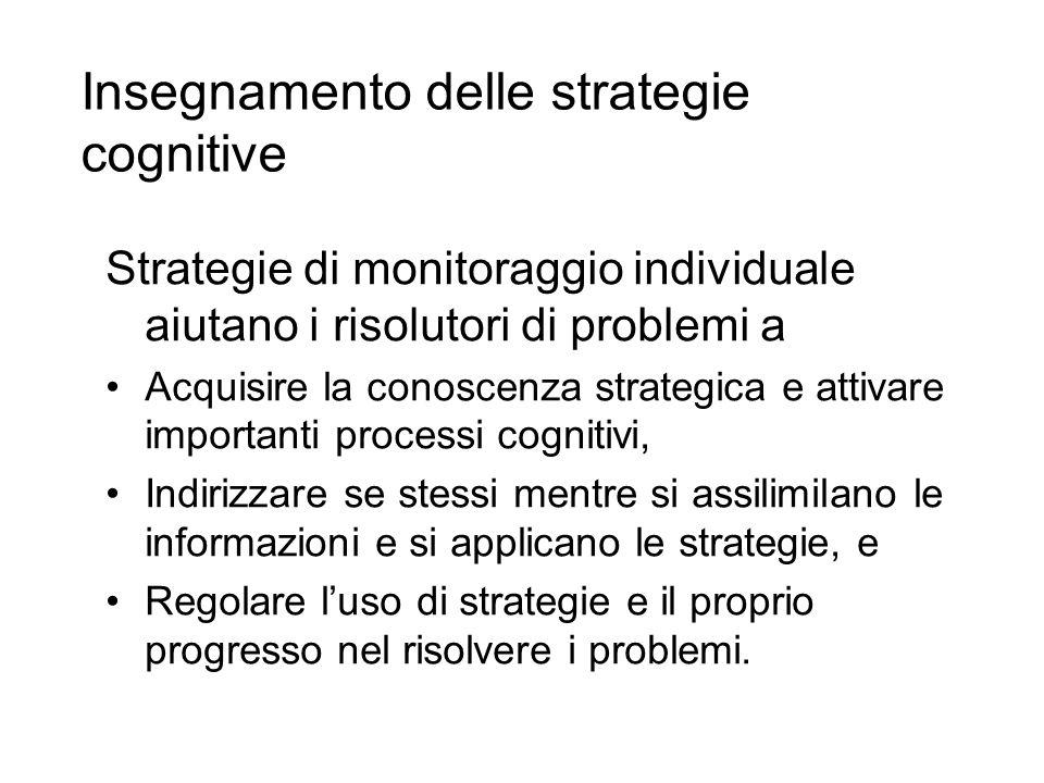 Processi cognitivi e strategie metacognitive Processi cognitivi Leggere e capire il problema. Parafrasare il problema usando parole proprie. Visualizz