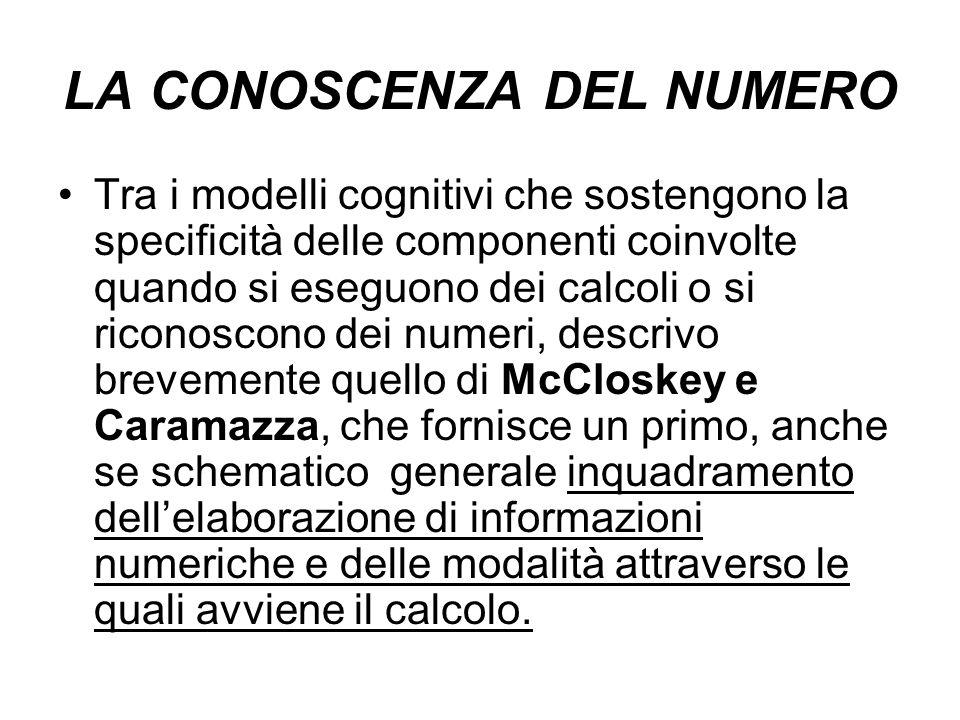 Quali sono le componenti che possono essere compromesse nella Discalculia Evolutiva Elaborazione del numero: conoscenza lessicale, semantica e sintatt