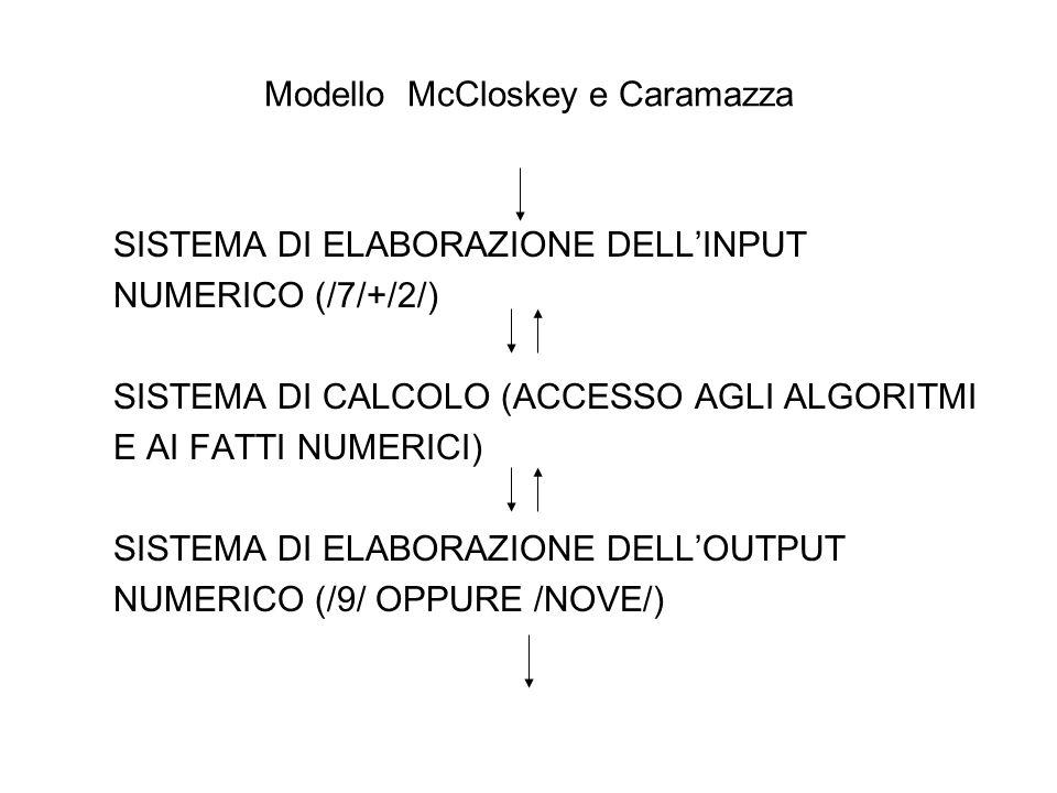 due sistemi specifici e indipendenti alla base dellapprendimento della matematica il sistema responsabile dellelaborazione dei numeri che consente di