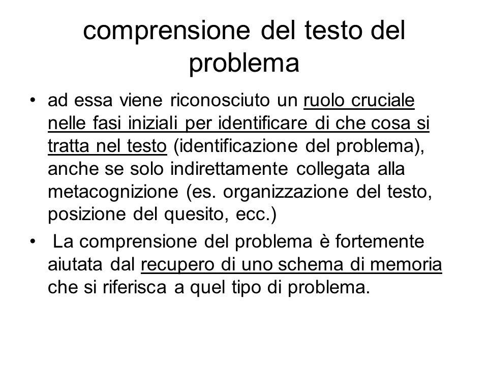 Stenberg (1987) successivamente identifica il ruolo di sei differenti processi di controllo che un soggetto utilizzerebbe nella soluzione di problemi