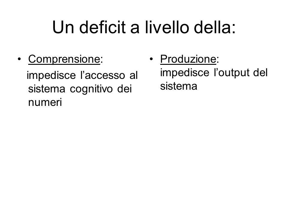 Unaltra importante distinzione è da operarsi tra meccanismi di comprensione e produzione dei numeri (cfr. Temple, 1991; Lucangeli e Passolunghi, 1995)
