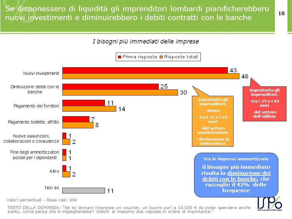 18 Se disponessero di liquidità gli imprenditori lombardi pianificherebbero nuovi investimenti e diminuirebbero i debiti contratti con le banche TESTO