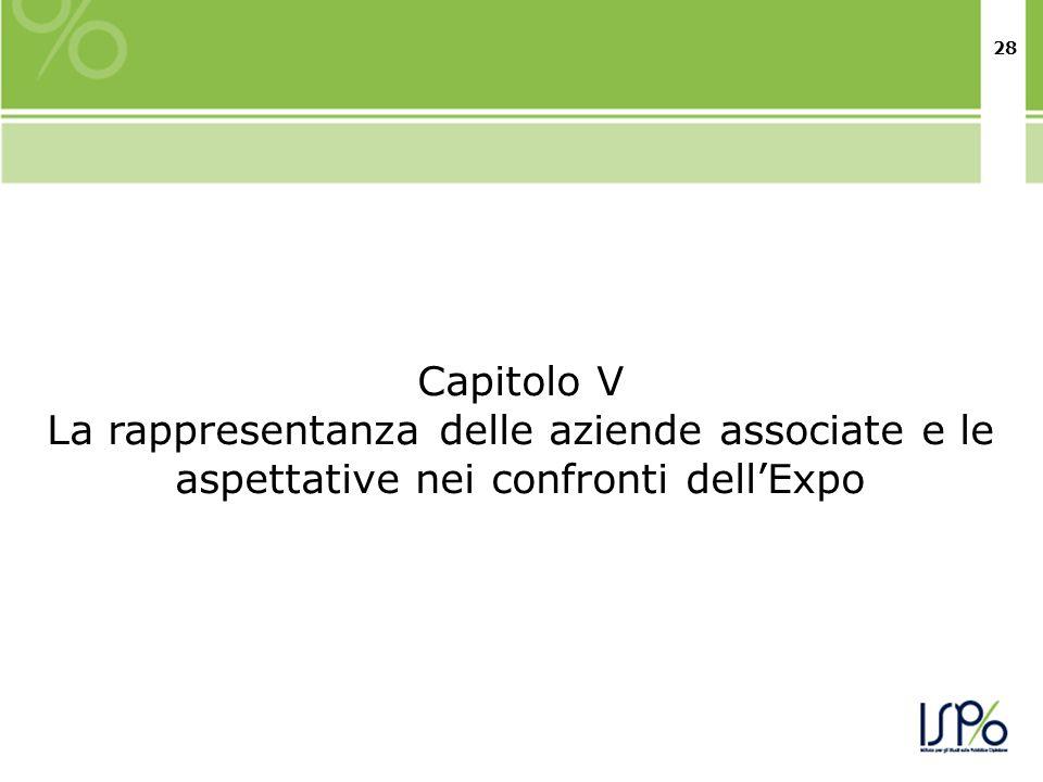 28 Capitolo V La rappresentanza delle aziende associate e le aspettative nei confronti dellExpo