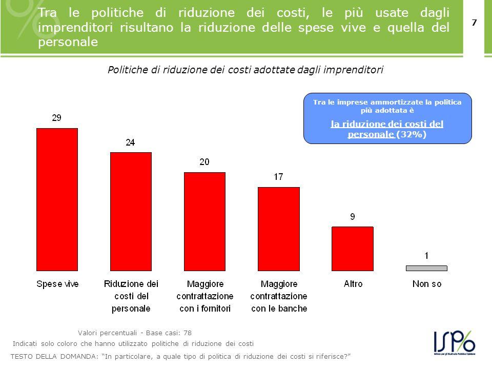 7 Tra le politiche di riduzione dei costi, le più usate dagli imprenditori risultano la riduzione delle spese vive e quella del personale TESTO DELLA