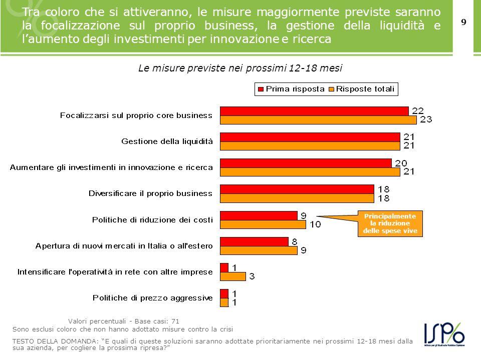 9 Tra coloro che si attiveranno, le misure maggiormente previste saranno la focalizzazione sul proprio business, la gestione della liquidità e laument