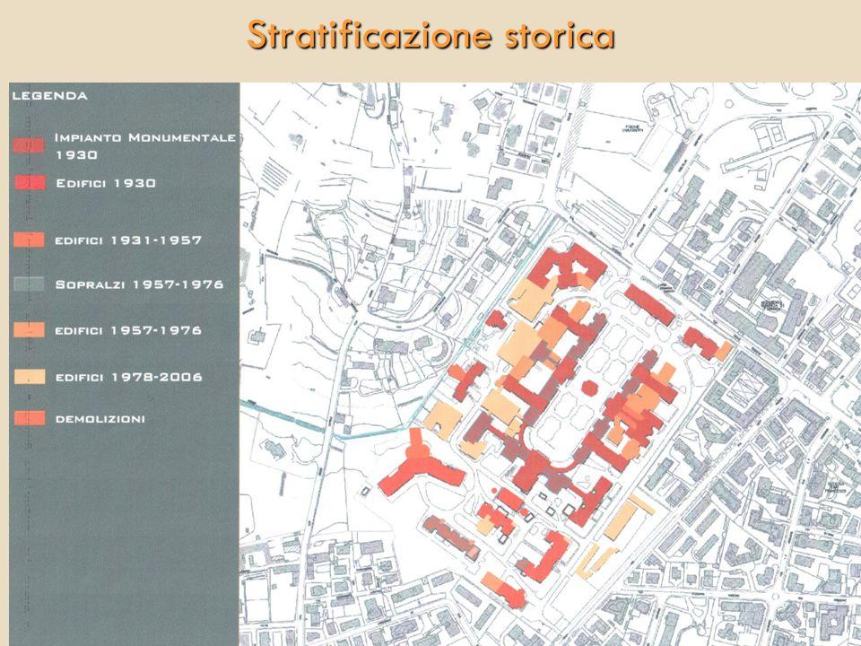 Stratificazione storica 1