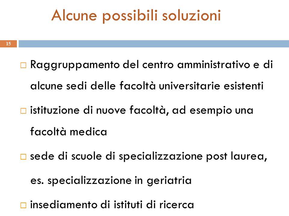 Alcune possibili soluzioni 15 Raggruppamento del centro amministrativo e di alcune sedi delle facoltà universitarie esistenti istituzione di nuove facoltà, ad esempio una facoltà medica sede di scuole di specializzazione post laurea, es.