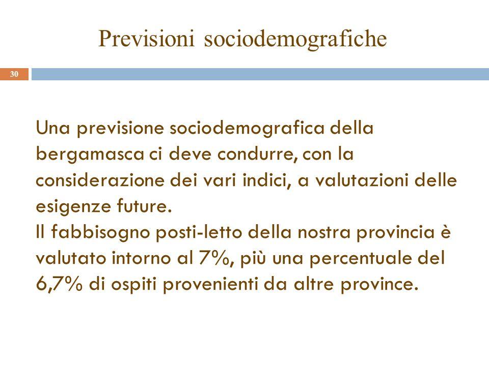 Una previsione sociodemografica della bergamasca ci deve condurre, con la considerazione dei vari indici, a valutazioni delle esigenze future.