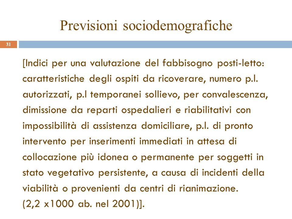 [Indici per una valutazione del fabbisogno posti-letto: caratteristiche degli ospiti da ricoverare, numero p.l.