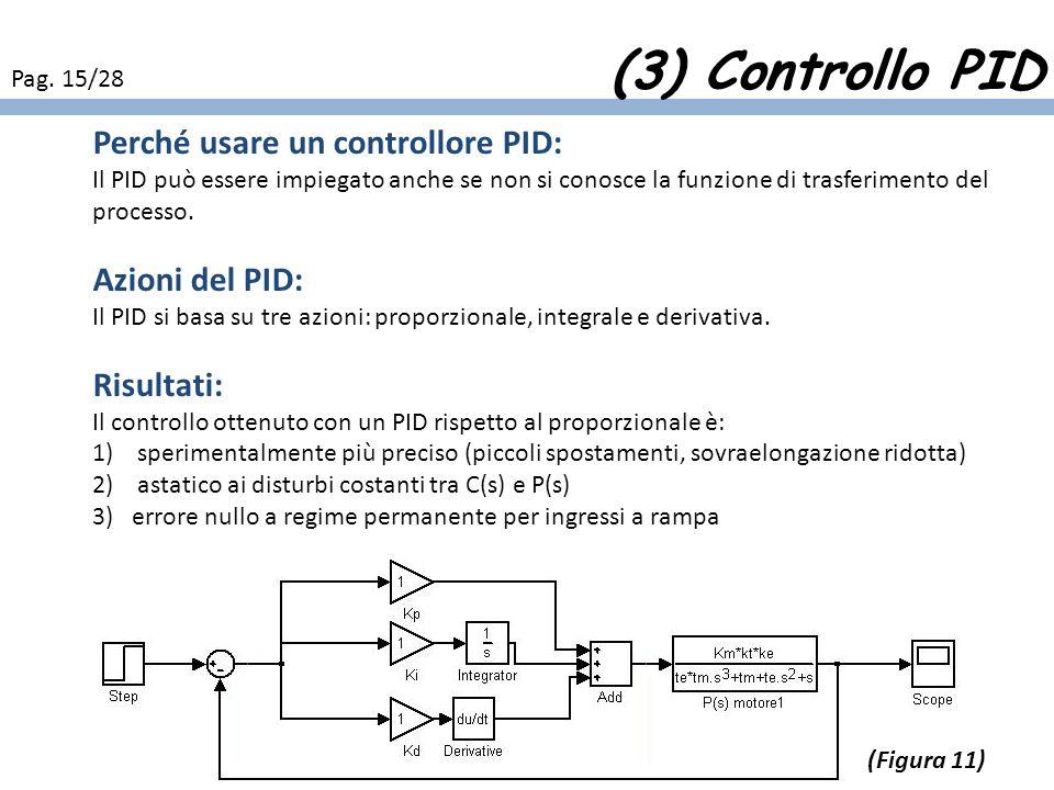 (Figura 11) Perché usare un controllore PID: Il PID può essere impiegato anche se non si conosce la funzione di trasferimento del processo. Azioni del