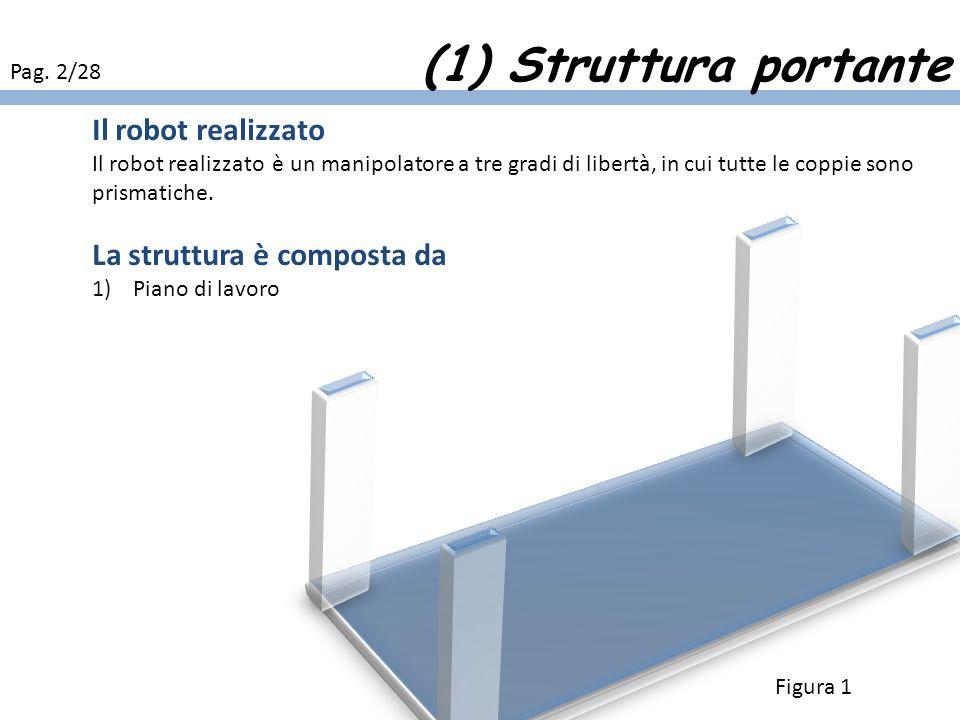 Il robot realizzato Il robot realizzato è un manipolatore a tre gradi di libertà, in cui tutte le coppie sono prismatiche. La struttura è composta da