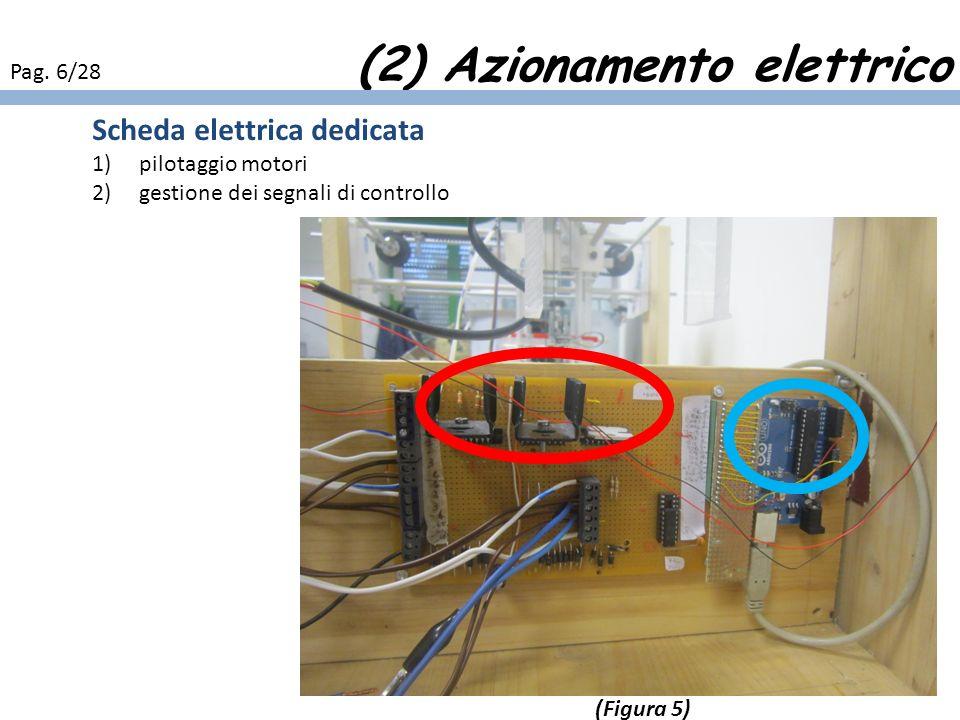 Il ponte H Azionamento di un motore tramite segnali digitali: 1) enable -> abilitazione ponte 2) In1,In2 -> gestione verso rotazione Inverter Risparmio segnali microcontrollore.