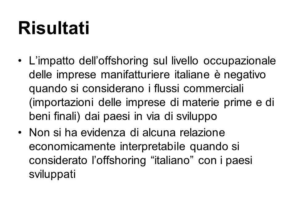 Risultati Limpatto delloffshoring sul livello occupazionale delle imprese manifatturiere italiane è negativo quando si considerano i flussi commercial
