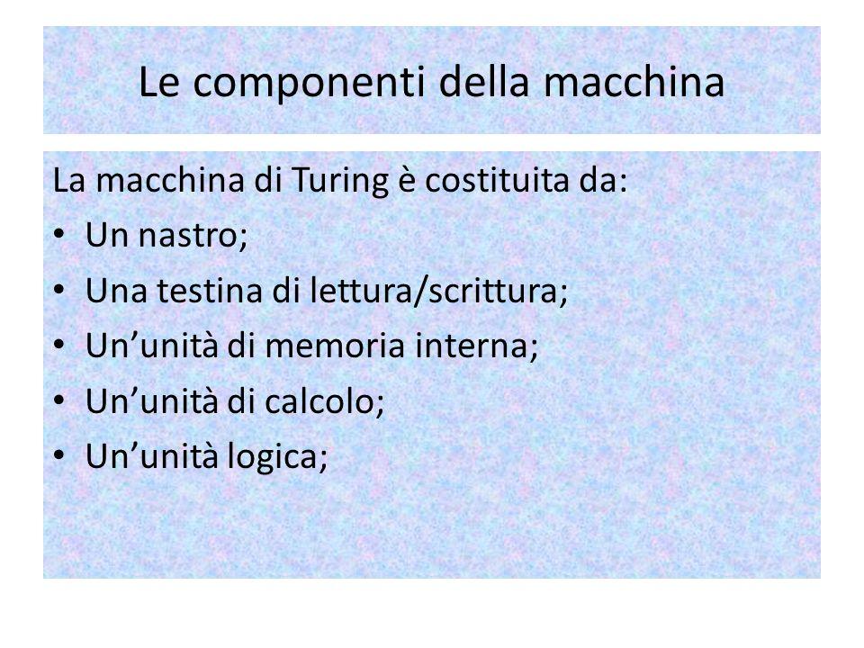 Le componenti della macchina La macchina di Turing è costituita da: Un nastro; Una testina di lettura/scrittura; Ununità di memoria interna; Ununità d