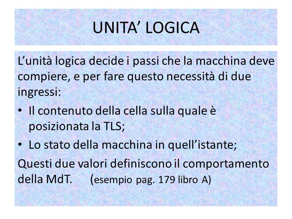 UNITA LOGICA Lunità logica decide i passi che la macchina deve compiere, e per fare questo necessità di due ingressi: Il contenuto della cella sulla q