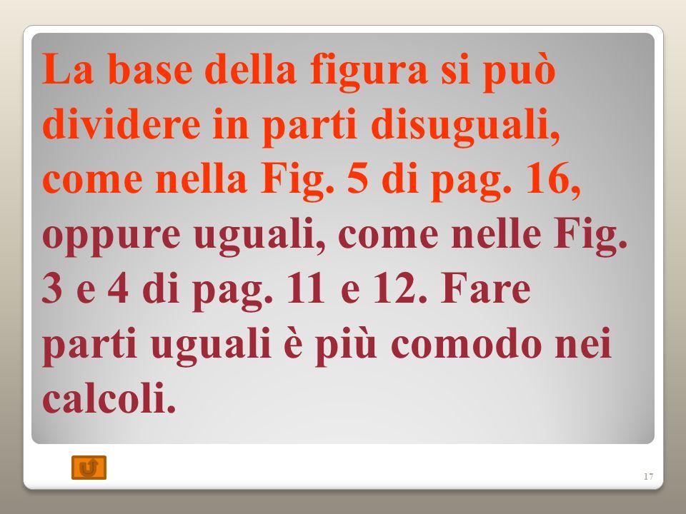 17 La base della figura si può dividere in parti disuguali, come nella Fig.