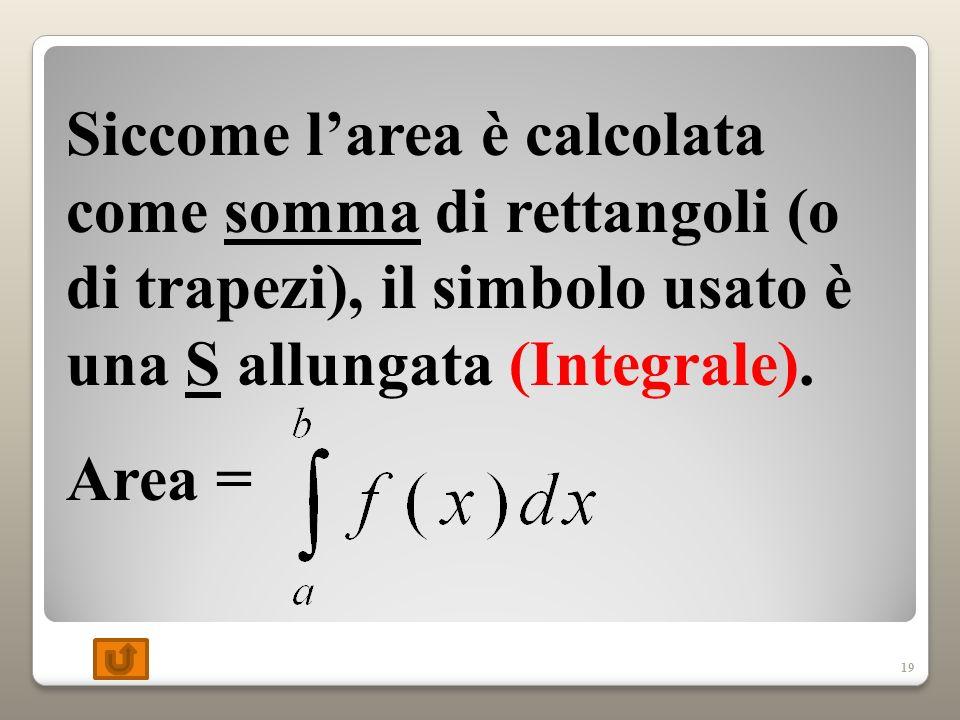 19 Siccome larea è calcolata come somma di rettangoli (o di trapezi), il simbolo usato è una S allungata (Integrale).
