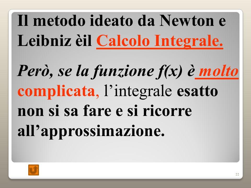 22 Il metodo ideato da Newton e Leibniz èil Calcolo Integrale.