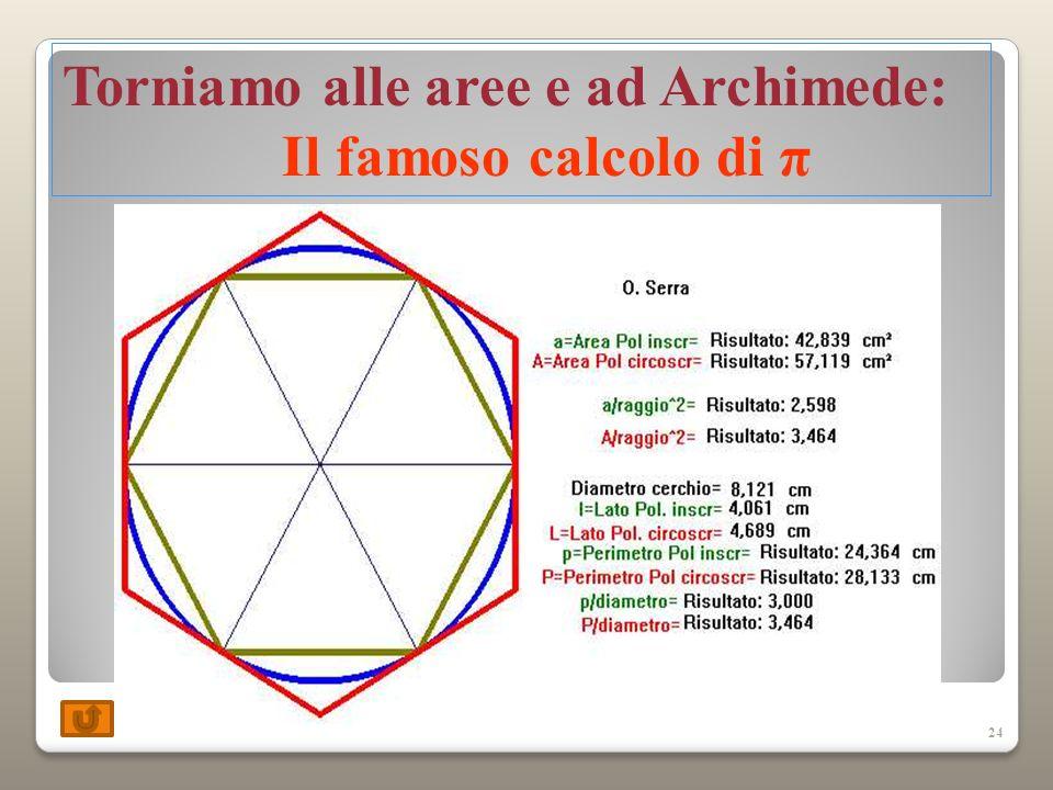 24 Torniamo alle aree e ad Archimede: Il famoso calcolo di π
