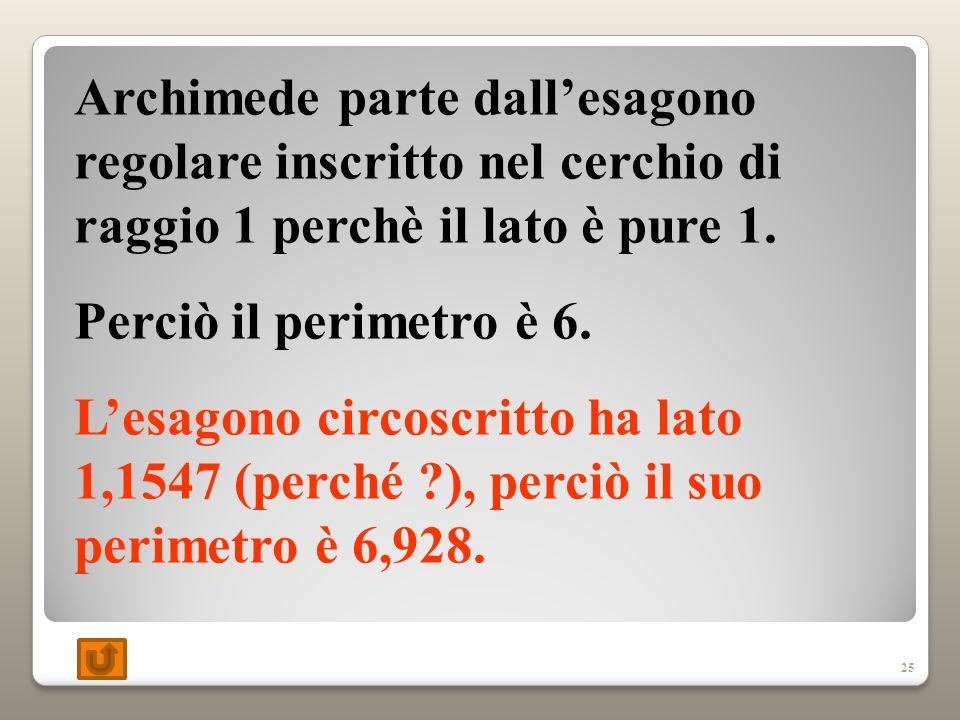 25 Archimede parte dallesagono regolare inscritto nel cerchio di raggio 1 perchè il lato è pure 1.